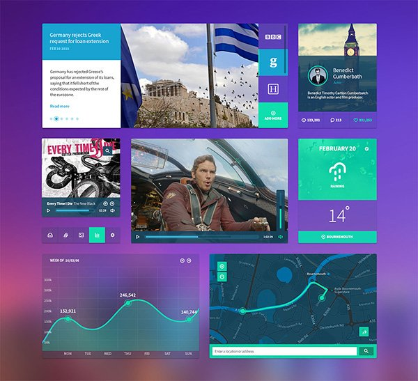 Personal Dashboard UI Kit