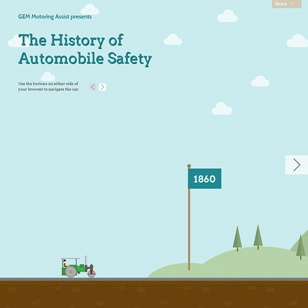 The History of Automobile Safety