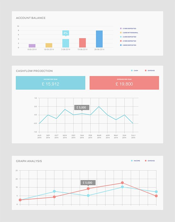 Ui Graphs (Freebie)